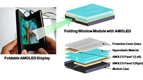Neues Samsung-Display lässt sich wie Papier falten (Bild: Samsung)