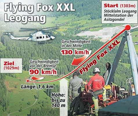 Mit 130 km/h in 140 Meter Höhe über Leogang ins Tal (Bild: Kronen Zeitung)