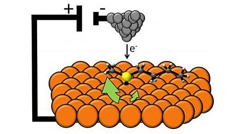 """Kleinster E-Motor der Welt ist nur ein Molekül """"groß"""" (Bild: Tufts University/Charles Sykees)"""