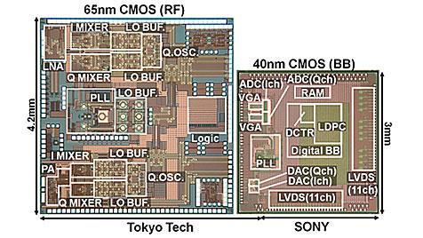 Neuer Sony-Chip für rasend schnelle Datenübertragung (Bild: Sony)