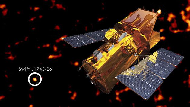 Neues Schwarzes Loch in Milchstraße entdeckt (Bild: NASA Goddard Space Flight Center, krone.at-Grafik)