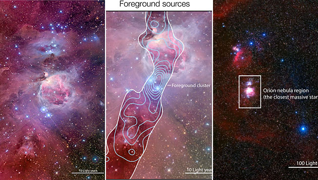 Älterer Sternhaufen vor Orionnebel gibt Rätsel auf (Bild: Universität Wien)