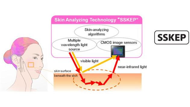 Sony will mit Haut-Analyse-Tool neue Märkte erobern (Bild: Sony)