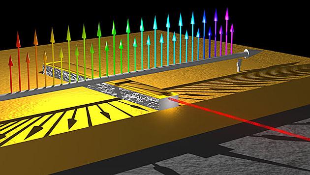 Neuer Laser soll k�nftig Giftgas und Schadstoffe orten (Bild: ETH Z�rich/Andreas Hugi)