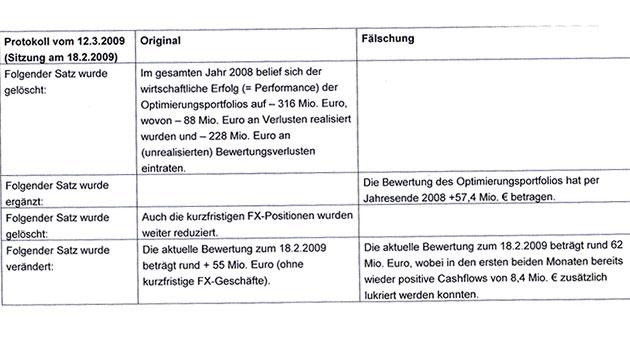 """Sbg: Millionenpleite wurde in Akten völlig vertuscht (Bild: """"Krone"""")"""