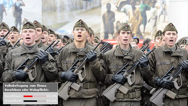 Klare Mehrheit f�r Beibehaltung der Wehrpflicht (Bild: APA/ANDREAS PESSENLEHNER)