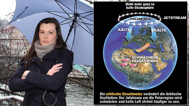 Die Erderwärmung hat den Frühling eiskalt erwischt (Bild: Christian Jauschowetz, Krone-Grafik)