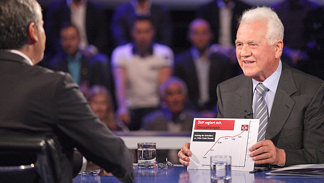 Spindelegger vs. Stronach im Streit um Wirtschaft (Bild: ORF)