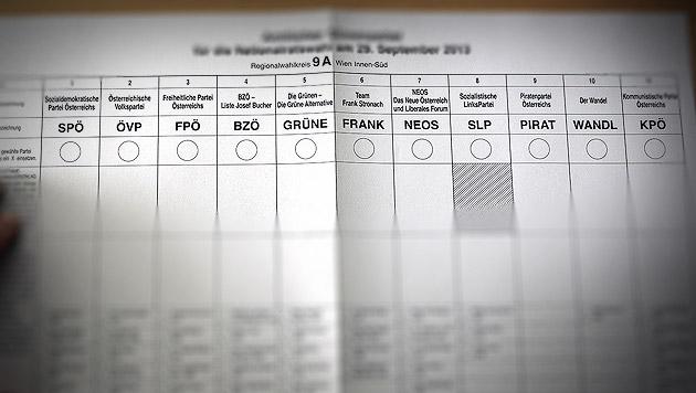 NR-Wahl: Ergebnis schon in Stein gemeißelt? (Bild: APA/GEORG HOCHMUTH)