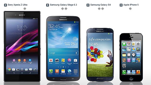 So (un)praktisch sind Riesen-Smartphones im Alltag (Bild: Screenshot mobiledevicesize.com)
