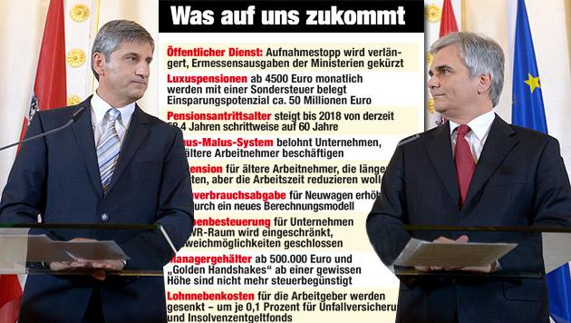 Regierungsprogramm: Wen Belastungen treffen (Bild: APA/ROLAND SCHLAGER, Krone Grafik, krone.at-Grafik)