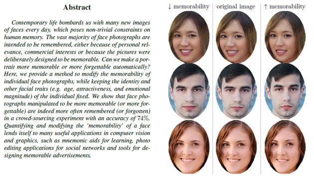 """Software macht Gesichter """"unvergesslich"""" (Bild: cvcl.mit.edu)"""