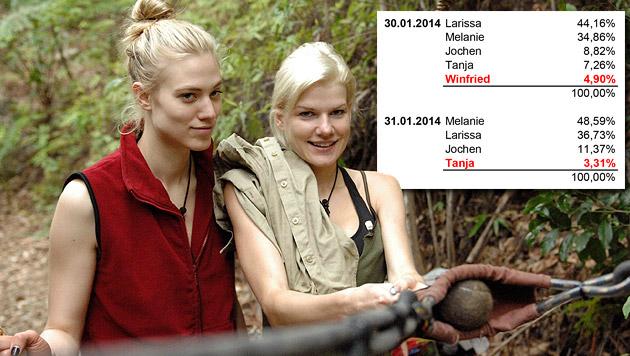 Larissa erst auf der Zielgeraden ausgebremst (Bild: RTL/Stefan Menne, RTL, krone.at-Grafik)