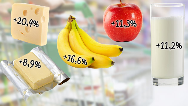 Lebensmittel massiv teurer geworden (Bild: thinkstockphotos.de, krone.at-Grafik)