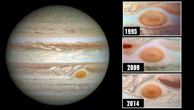 Großer Roter Fleck Jupiter