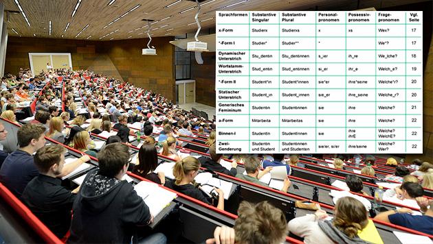 Skurriler Leitfaden gegen diskriminierende Sprache (Bild: APA/HELMUTH FOHRINGER, feministisch-sprachhandeln.org)