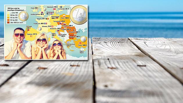 Wo der Sommerurlaub heuer am billigsten ist (Bild: thinkstockphotos.de, Krone GRAFIK)