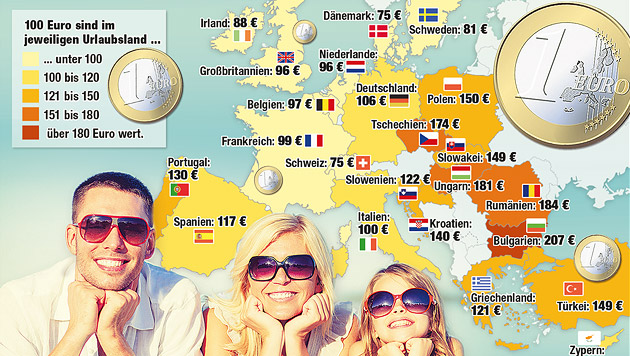Wo der Sommerurlaub heuer am billigsten ist (Bild: Krone GRAFIK)