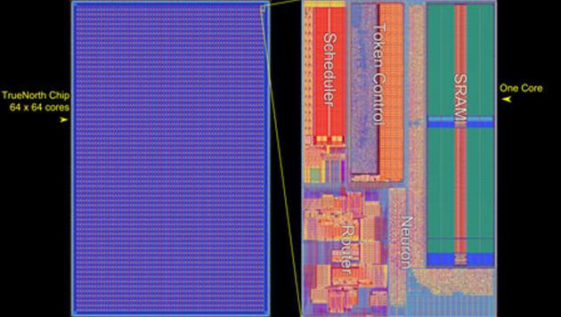 """Der """"TrueNorth""""-Chip bietet 64 mal 64 Rechenkerne. (Bild: IBM)"""