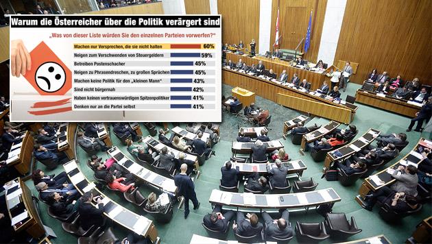 Das ist das Sündenregister unserer Politiker (Bild: APA/GEORG HOCHMUTH)