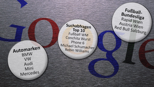 Top-Suchbegriffe: Danach hat Österreich gegoogelt (Bild: thinkstockphotos.de, Google, krone.at-Grafik)