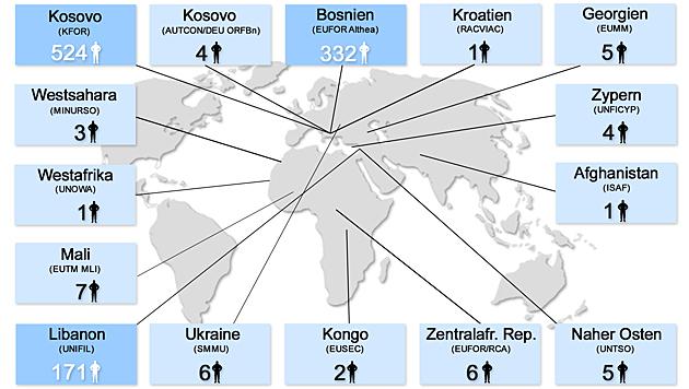 Auslandseinsätze des Bundesheeres (Bild: HBF/Gunter Pusch)
