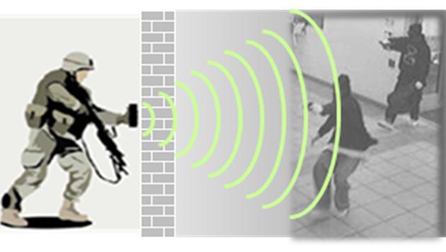 dieses mini radar der us polizei sieht durch w nde range r digital. Black Bedroom Furniture Sets. Home Design Ideas