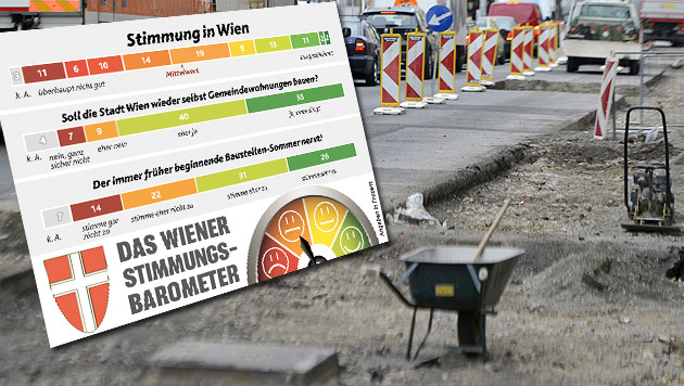 Die Laune der Wiener wird immer schlechter (Bild: APA/HELMUT FOHRINGER, Krone)