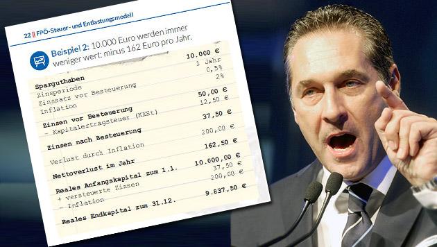 Steuerreform: FPÖ fordert Nachbesserungen (Bild: APA/HERBERT PFARRHOFER, FPÖ)