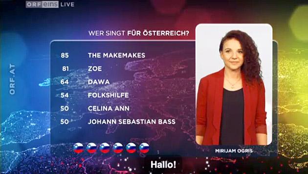 Hat der ORF 445.000 Gebührenzahler getäuscht? (Bild: tvthek.orf.at)