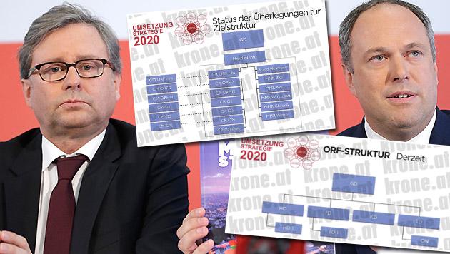 Reform bringt dem ORF doppelte Chefposten (Bild: APA/GEORG HOCHMUTH, Krone)