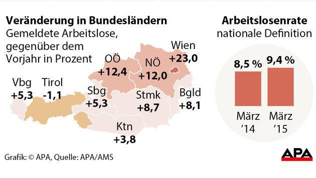 Die Veränderungen in den Bundesländern (Bild: APA)