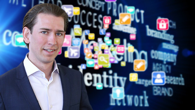 Kurz will uns fit für den globalen Wandel machen (Bild: APA/GEORG HOCHMUTH, thinkstockphotos.de)