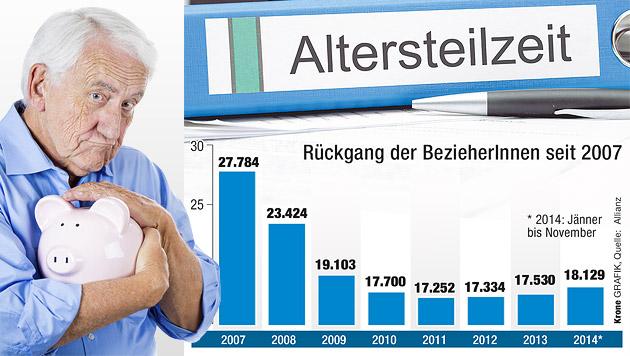 """Teil 11: Neue Variante fürs """"Gleiten"""" (Bild: thinkstockphotos.de, Krone Grafik)"""