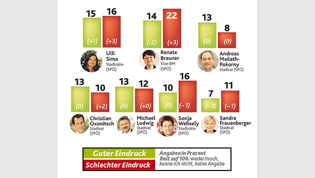 Applaus für den Eurovision Song Contest (Bild: Krone Grafik)