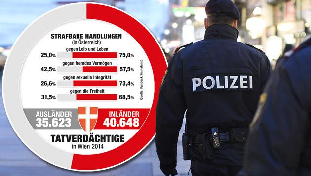 """Im Herbst gibt""""s endlich mehr Polizisten in Wien (Bild: APA/HELMUT FOHRINGER, """"Krone"""")"""