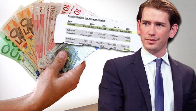 "206 Mio. € an Familienbeihilfe gehen ins Ausland (Bild: APA/HELMUT FOHRINGER, APA/EPA/SERGEI ILNITSKY, ""Krone"")"