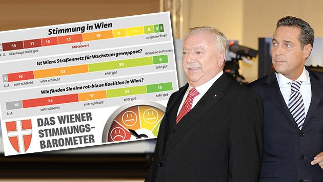 """Mehrheit der Wiener lehnt rot-blaue Koalition ab (Bild: APA/HERBERT P. OCZERET, """"Krone"""")"""