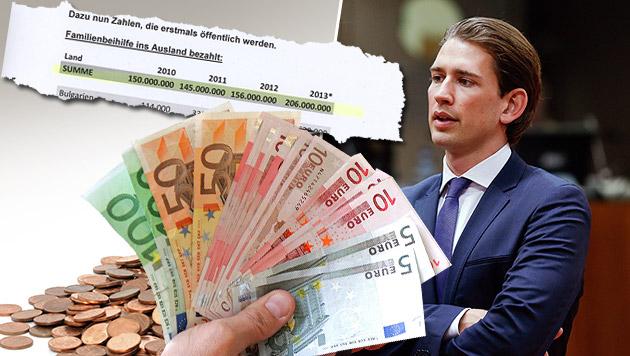 SPÖ-ÖVP-Streit um Familienbeihilfe für Ausländer (Bild: APA/HELMUT FOHRINGER, APA/EPA/JULIEN WARNAND)