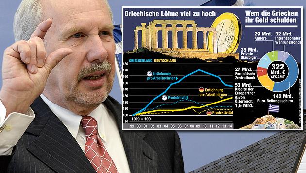 """""""Lage ist dramatisch, aber nicht hoffnungslos"""" (Bild: APA/HERBERT NEUBAUER, Krone Grafik, thinkstockphotos.de)"""