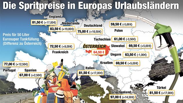 So hoch sind die Spritpreise in Europa (Bild: Krone Grafik, Quelle: EU-Kommission, VCÖ 2015)