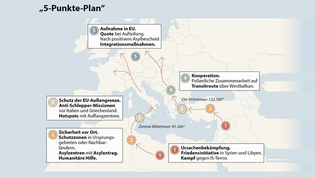 Mazedonien: Kurz-Lokalaugenschein an Chaos-Grenze (Bild: Krone-Grafik)
