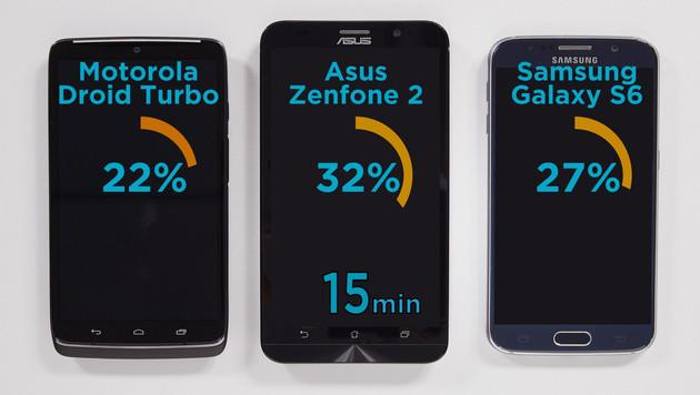 Viel Saft: Diese Smartphones laden am schnellsten (Bild: tomsguide.com)