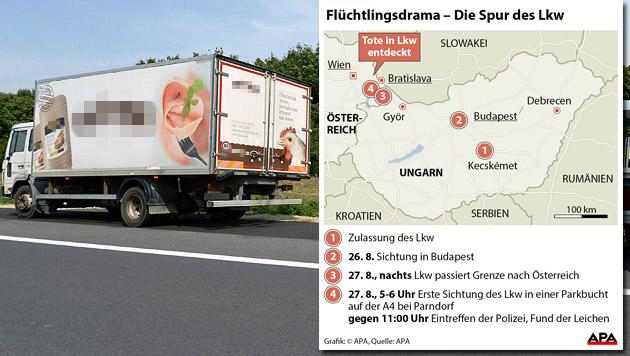 Todes-Lkw startete im ungarischen Kecskemet (Bild: APA/ROLAND SCHLAGER, APA)