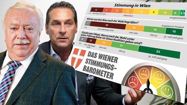 Wiener lehnen rot-blaue Koalition entschieden ab (Bild: APA/HERBERT PFARRHOFER, Reinhard Holl, Krone Grafik)