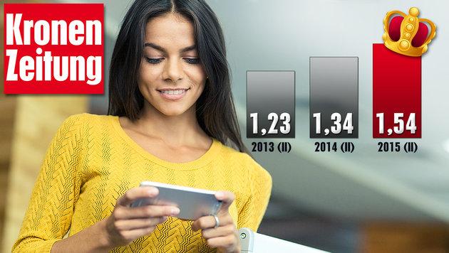 Neuer Reichweitenrekord - krone.at sagt Danke! (Bild: thinkstockphotos.de, krone.at-Grafik)