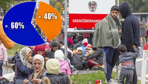 Mehrheit der Österreicher macht sich große Sorgen (Bild: APA/ERWIN SCHERIAU, thinkstockphotos.de)