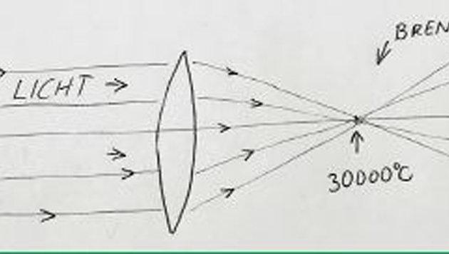 """""""Heute bauen wir ein Laserschwert! (Bild: Werner Gruber)"""""""