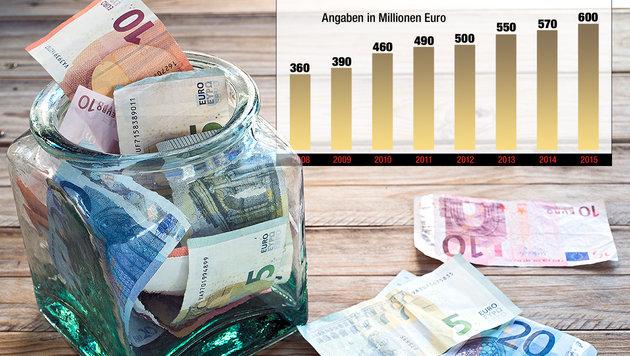 Österreicher spenden heuer so viel wie noch nie (Bild: thinkstockphotos.de, Krone-Grafik)