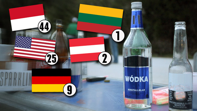 Österreich bei Alkoholkonsum auf Rang zwei (Bild: Christof Birbaumer)